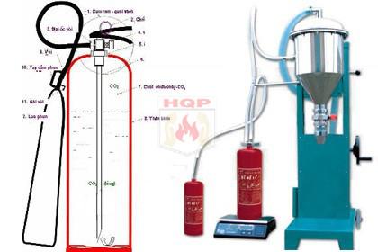 Nạp bình chữa cháy khu công nghệ cao