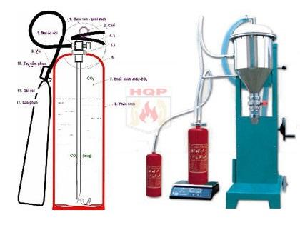 Nạp bình chữa cháy tại VSIP 2 Đại Đăng Sóng Thần 3