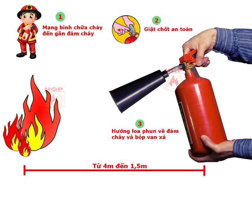 Cầm bình chữa cháy khí co2 khi sử dụng