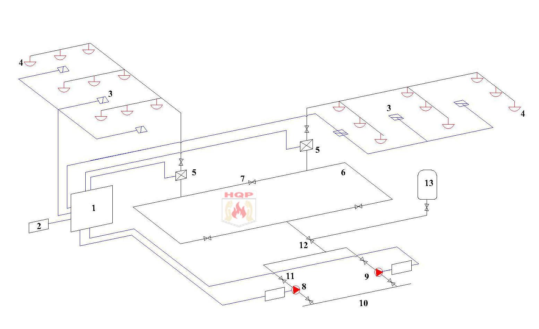 sơ đồ chữa cháy sử dụng bọt chữa cháy foam tự động